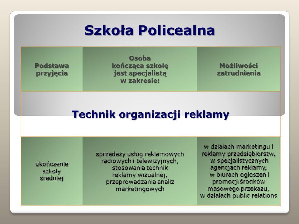 Szkoła Policealna Podstawa przyjęcia Osoba kończąca szkołę jest specjalistą w zakresie: Możliwości zatrudnienia Technik rachunkowości ukończenie szkoł
