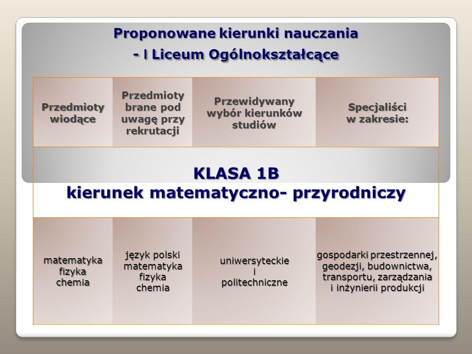 Proponowane kierunki nauczania - I Liceum Ogólnokształcące Przedmioty wiodące Przedmioty brane pod uwagę przy rekrutacji Przewidywany wybór kierunków studiów Specjaliści w zakresie: KLASA 1B kierunek matematyczno- przyrodniczy matematyka fizyka chemia język polski matematyka fizyka chemia uniwersyteckie i politechniczne gospodarki przestrzennej, geodezji, budownictwa, transportu, zarządzania i inżynierii produkcji