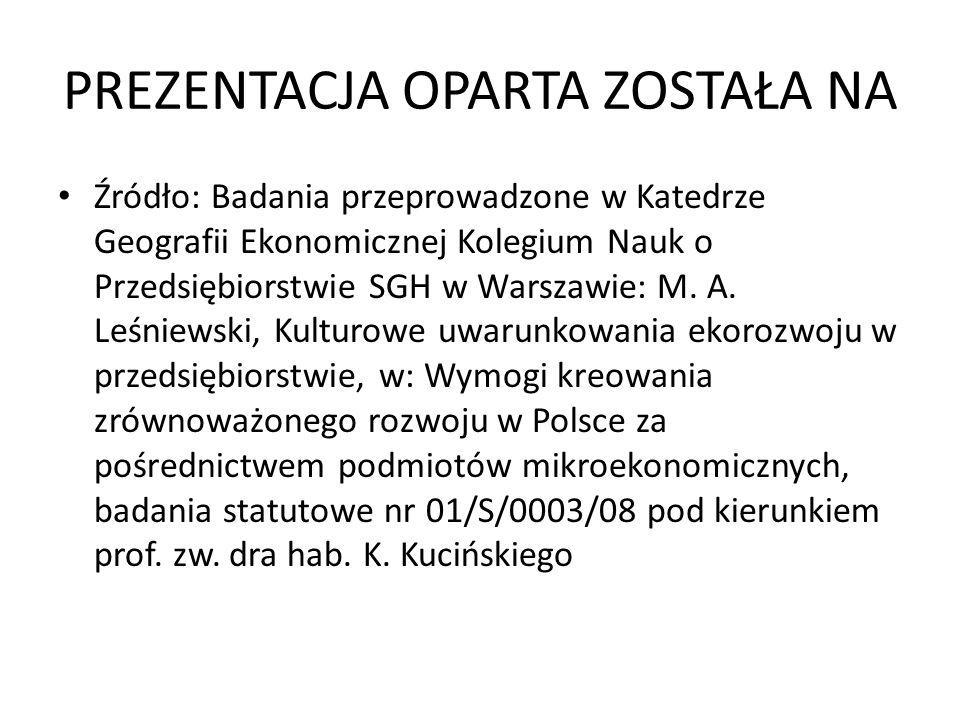 PREZENTACJA OPARTA ZOSTAŁA NA Źródło: Badania przeprowadzone w Katedrze Geografii Ekonomicznej Kolegium Nauk o Przedsiębiorstwie SGH w Warszawie: M. A