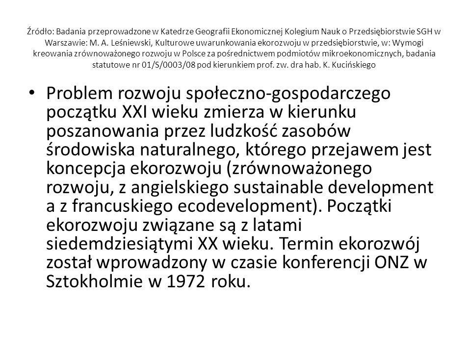 Źródło: Badania przeprowadzone w Katedrze Geografii Ekonomicznej Kolegium Nauk o Przedsiębiorstwie SGH w Warszawie: M. A. Leśniewski, Kulturowe uwarun
