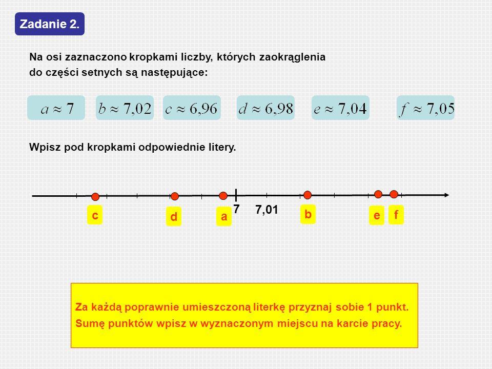 Wpisz pod kropkami odpowiednie litery. 7 7,01 Zadanie 2. Na osi zaznaczono kropkami liczby, których zaokrąglenia do części setnych są następujące: Za