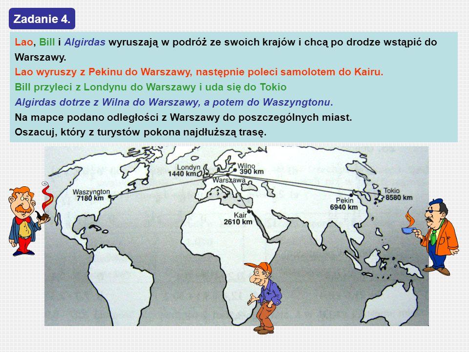 Lao, Bill i Algirdas wyruszają w podróż ze swoich krajów i chcą po drodze wstąpić do Warszawy. Lao wyruszy z Pekinu do Warszawy, następnie poleci samo