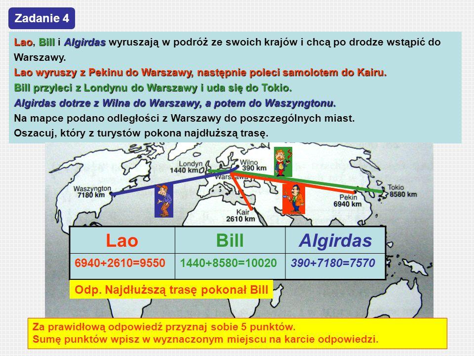 LaoBillAlgirdas Lao, Bill i Algirdas wyruszają w podróż ze swoich krajów i chcą po drodze wstąpić do Warszawy. Lao wyruszy z Pekinu do Warszawy, nastę