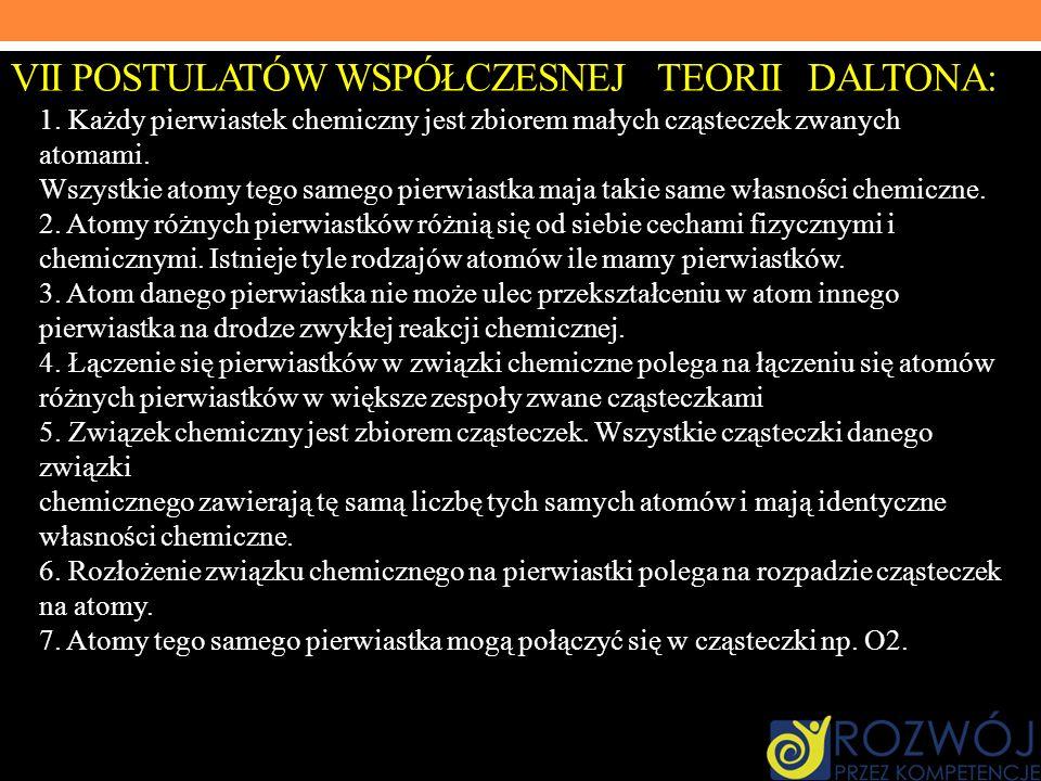 VII POSTULATÓW WSPÓŁCZESNEJ TEORII DALTONA: 1. Każdy pierwiastek chemiczny jest zbiorem małych cząsteczek zwanych atomami. Wszystkie atomy tego samego