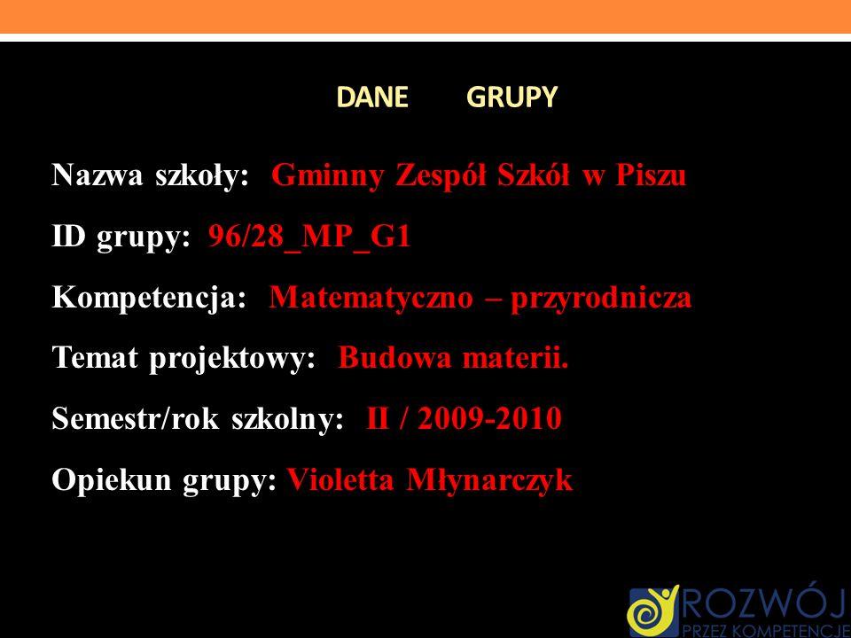 DANE GRUPY Nazwa szkoły: Gminny Zespół Szkół w Piszu ID grupy: 96/28_MP_G1 Kompetencja: Matematyczno – przyrodnicza Temat projektowy: Budowa materii.