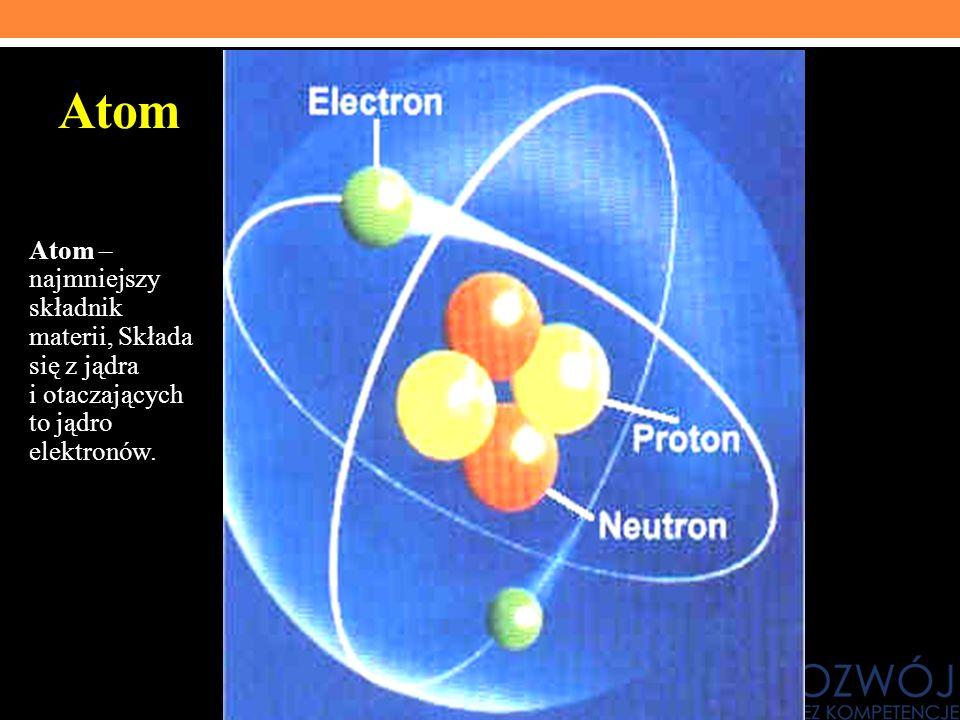 Atom Atom – najmniejszy składnik materii, Składa się z jądra i otaczających to jądro elektronów.
