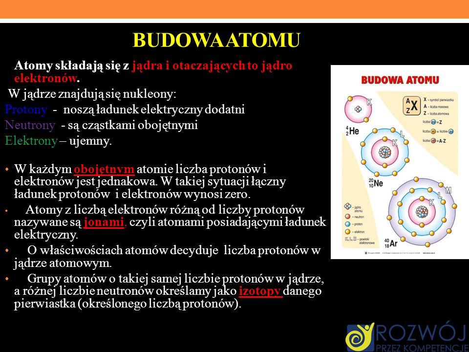 BUDOWA ATOMU Atomy składają się z jądra i otaczających to jądro elektronów. W jądrze znajdują się nukleony: Protony - noszą ładunek elektryczny dodatn