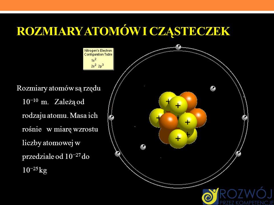 ROZMIARY ATOMÓW I CZĄSTECZEK Rozmiary atomów są rzędu 10 10 m. Zależą od rodzaju atomu. Masa ich rośnie w miarę wzrostu liczby atomowej w przedziale o