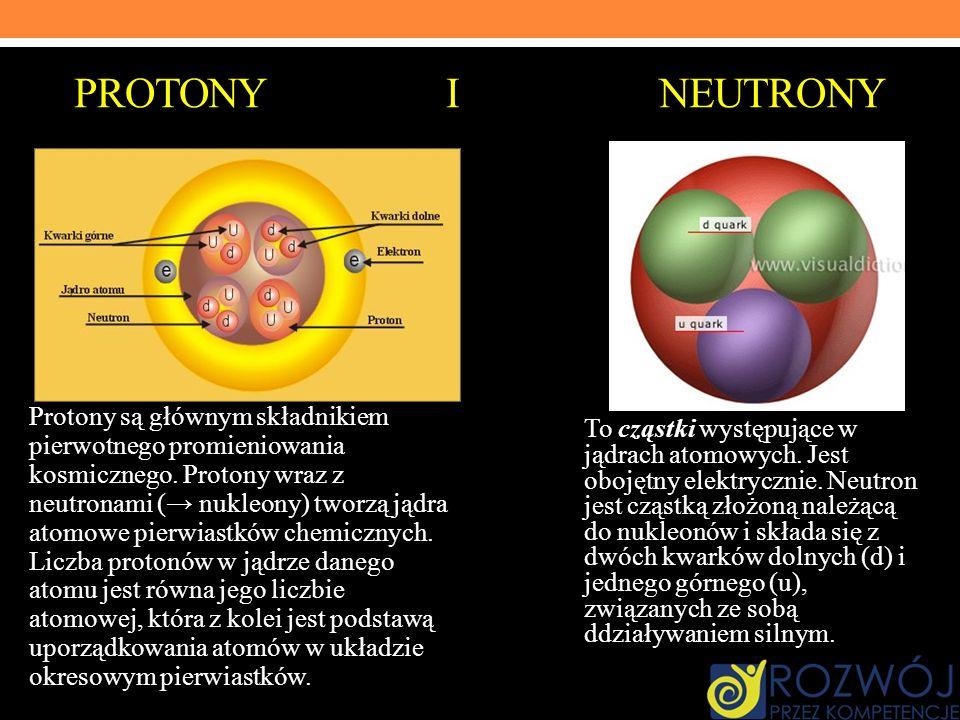 PROTONY I NEUTRONY Protony są głównym składnikiem pierwotnego promieniowania kosmicznego. Protony wraz z neutronami ( nukleony) tworzą jądra atomowe p