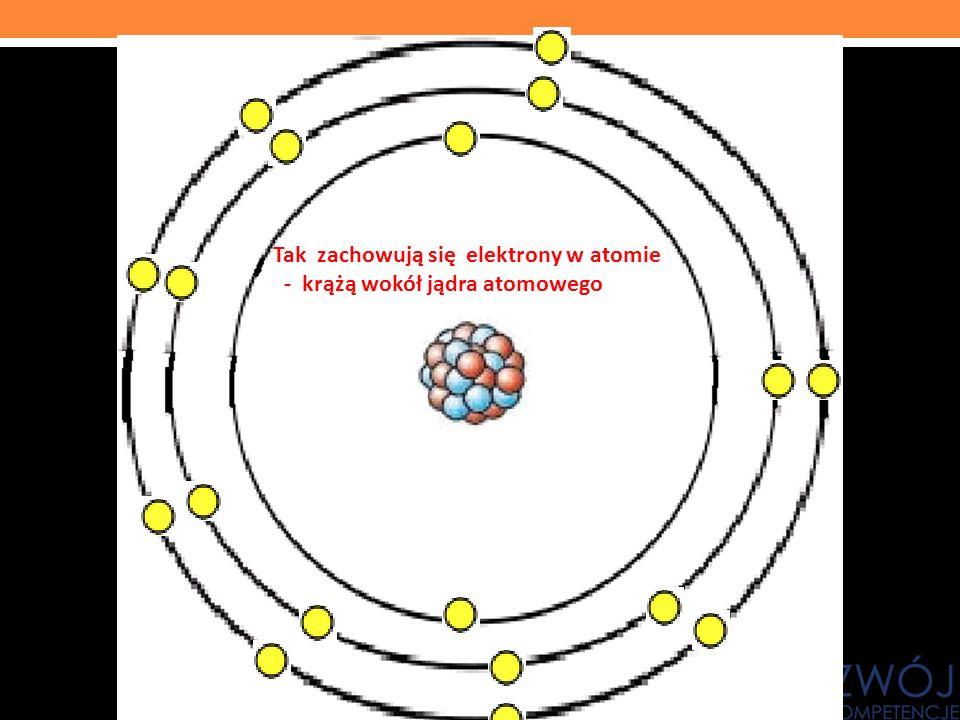 Tak zachowują się elektrony w atomie - krążą wokół jądra atomowego