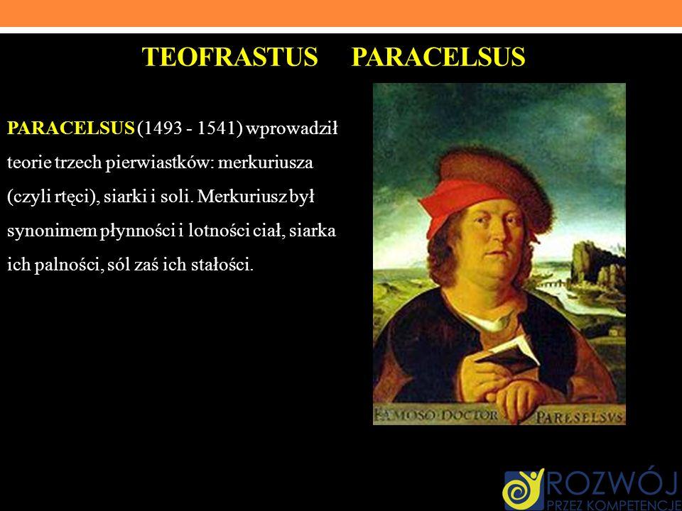 TEOFRASTUS PARACELSUS PARACELSUS (1493 - 1541) wprowadził teorie trzech pierwiastków: merkuriusza (czyli rtęci), siarki i soli. Merkuriusz był synonim