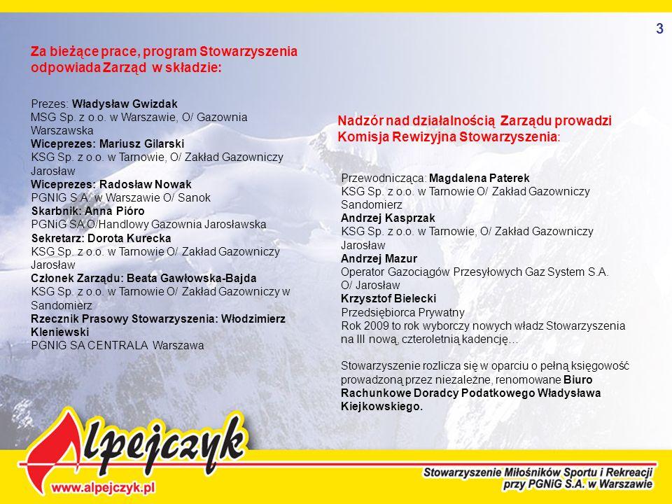 Za bieżące prace, program Stowarzyszenia odpowiada Zarząd w składzie: Przewodnicząca: Magdalena Paterek KSG Sp. z o.o. w Tarnowie O/ Zakład Gazowniczy