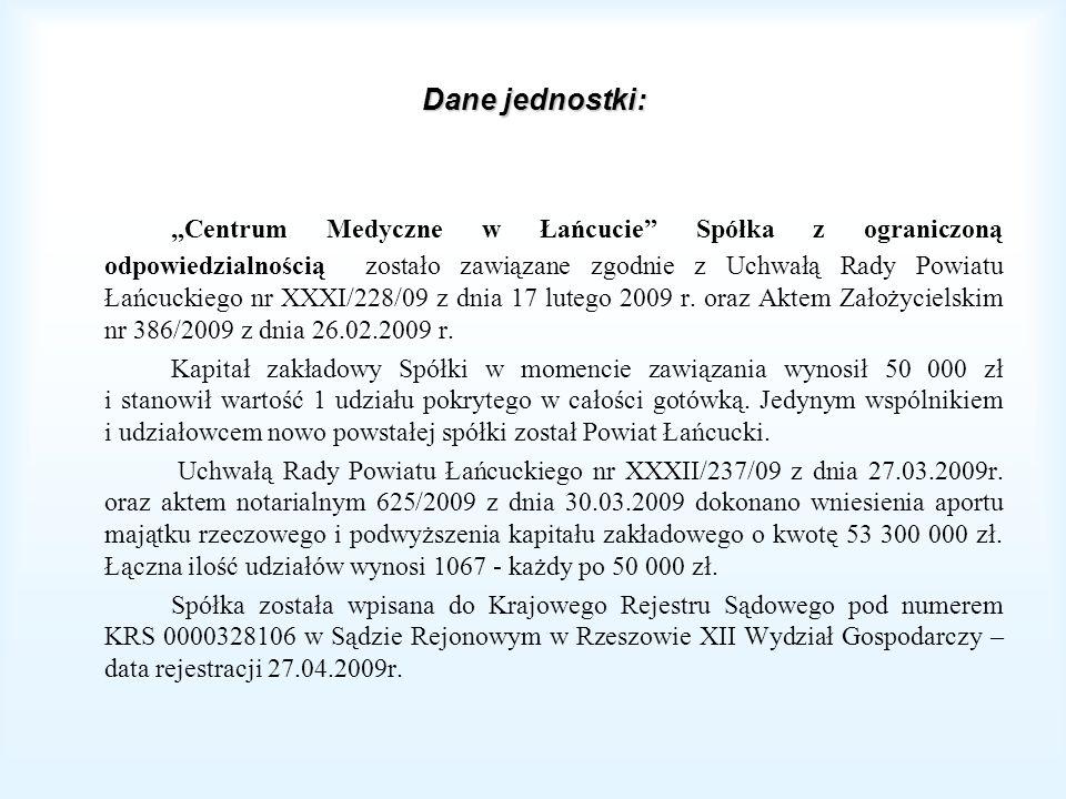 Dane jednostki: Centrum Medyczne w Łańcucie Spółka z ograniczoną odpowiedzialnością zostało zawiązane zgodnie z Uchwałą Rady Powiatu Łańcuckiego nr XX