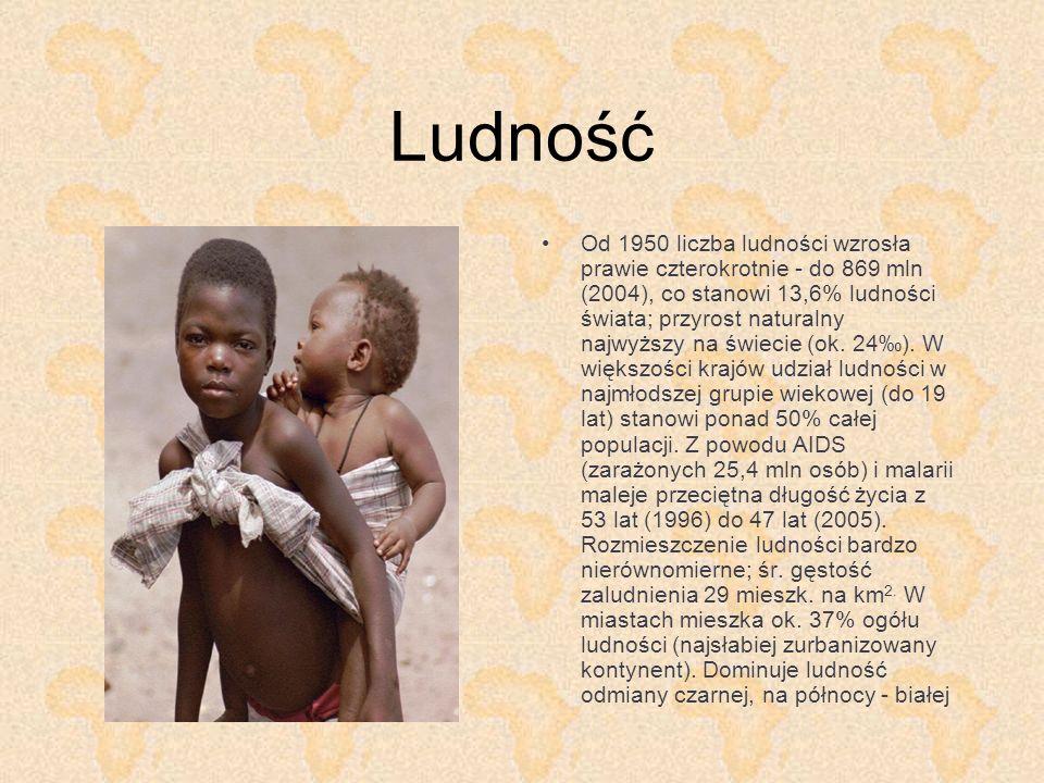Sudan Zachodni (6) e) ludy woltyjskie (Gur), ok.
