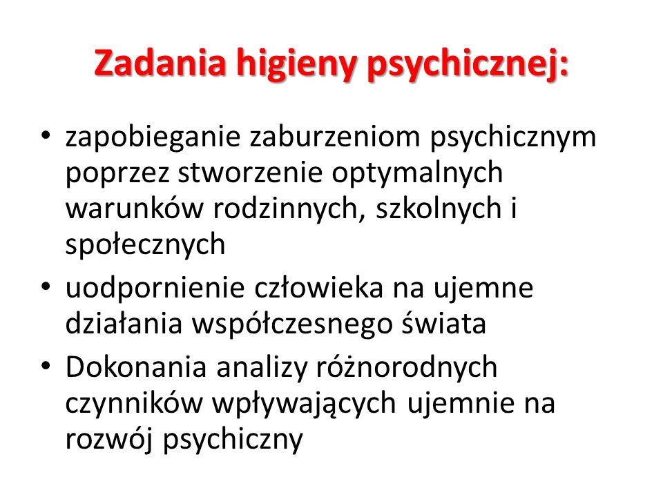 Zadania higieny psychicznej: zapobieganie zaburzeniom psychicznym poprzez stworzenie optymalnych warunków rodzinnych, szkolnych i społecznych uodporni