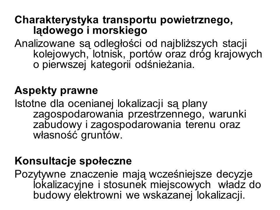 Charakterystyka transportu powietrznego, lądowego i morskiego Analizowane są odległości od najbliższych stacji kolejowych, lotnisk, portów oraz dróg k