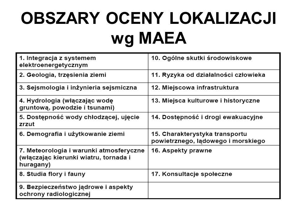 OBSZARY OCENY LOKALIZACJI wg MAEA