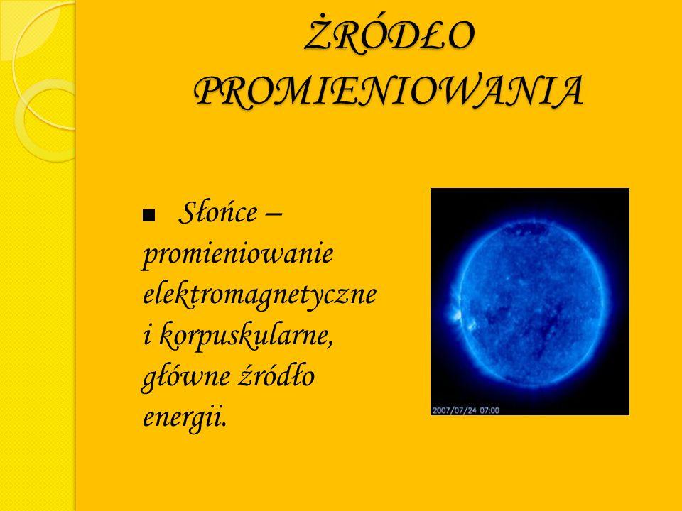 ŻRÓDŁO PROMIENIOWANIA Słońce – promieniowanie elektromagnetyczne i korpuskularne, główne źródło energii.