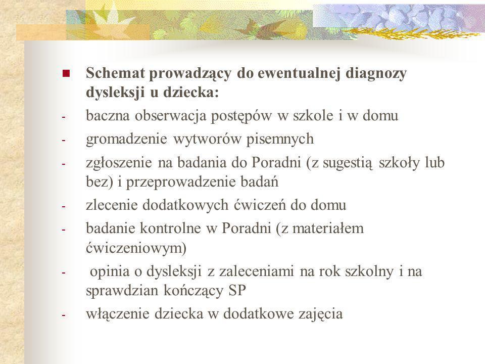 Schemat prowadzący do ewentualnej diagnozy dysleksji u dziecka: - baczna obserwacja postępów w szkole i w domu - gromadzenie wytworów pisemnych - zgło
