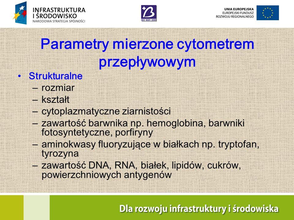 Parametry mierzone cytometrem przepływowym Strukturalne – rozmiar – kształt – cytoplazmatyczne ziarnistości – zawartość barwnika np. hemoglobina, barw