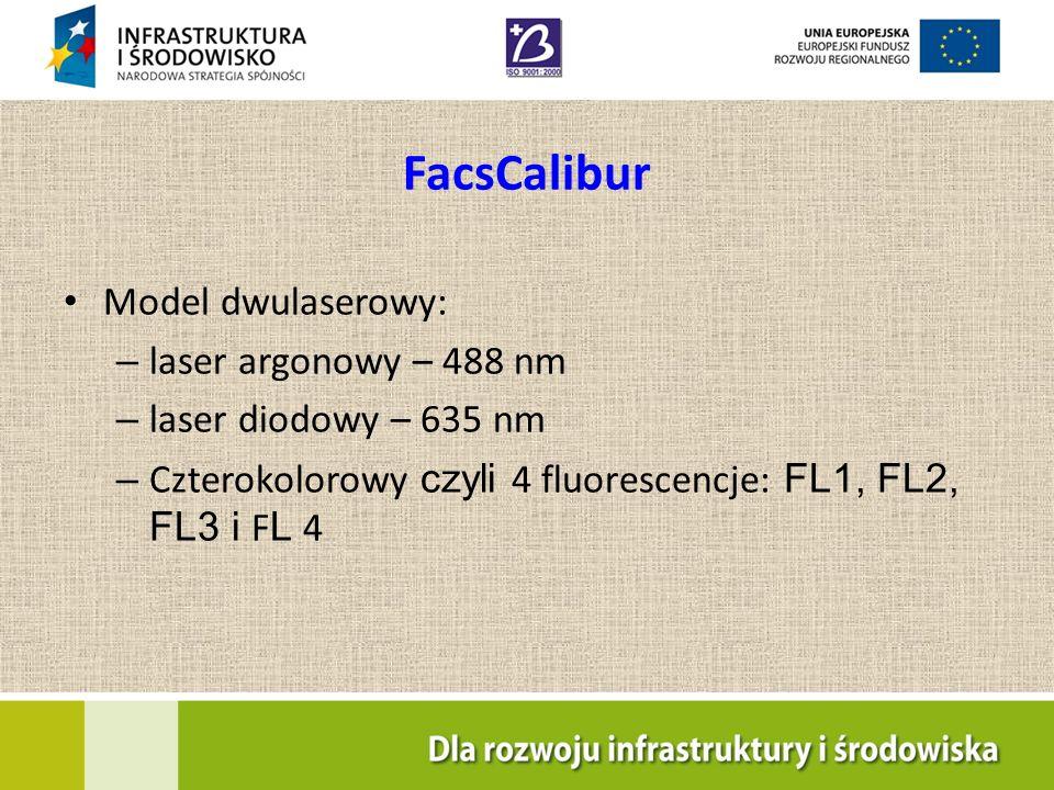 FacsCalibur Model dwulaserowy: – laser argonowy – 488 nm – laser diodowy – 635 nm – Czterokolorowy czyli 4 fluorescencje: FL1, FL2, FL3 i F L 4