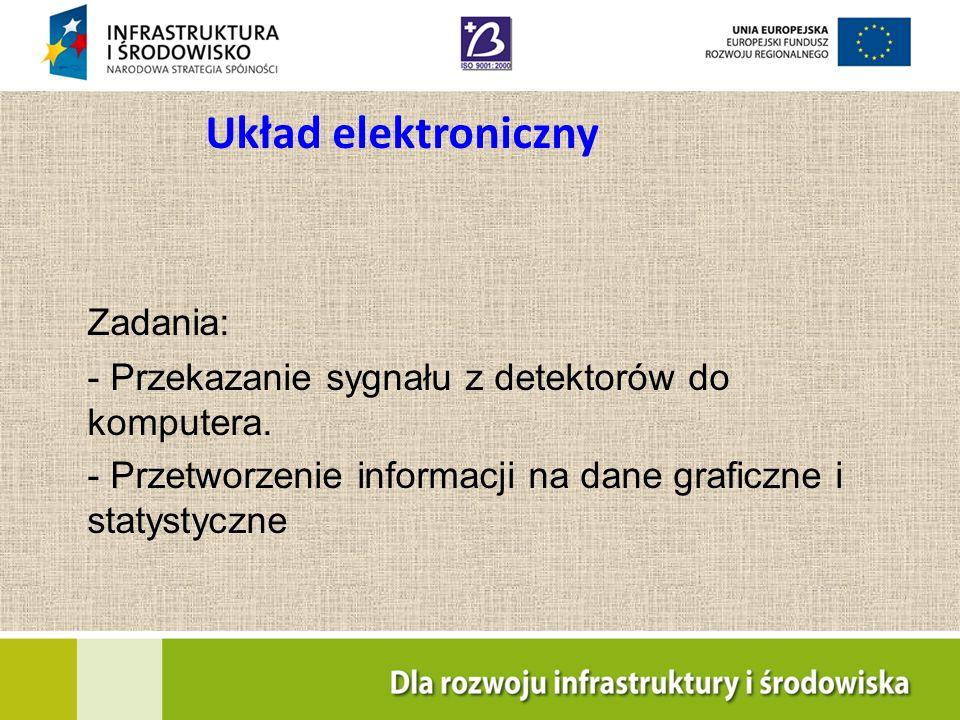 Układ elektroniczny Zadania: - Przekazanie sygnału z detektorów do komputera. - Przetworzenie informacji na dane graficzne i statystyczne