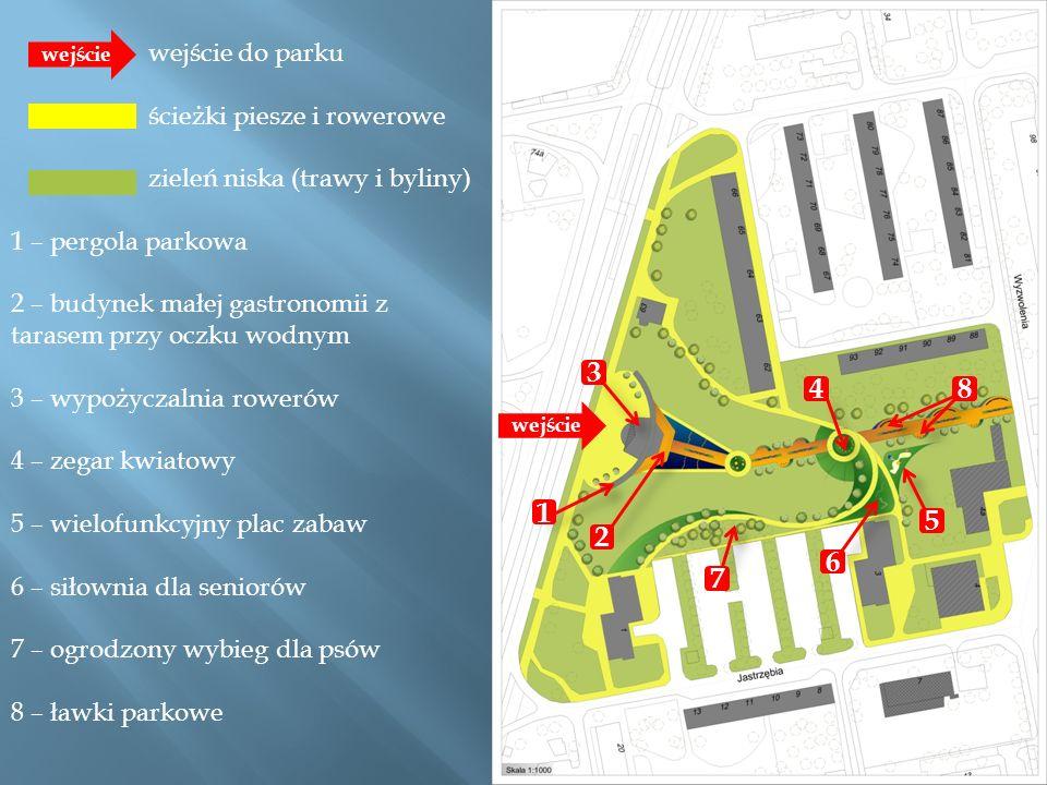 wejście do parku ścieżki piesze i rowerowe zieleń niska (trawy i byliny) 1 – pergola parkowa 2 – budynek małej gastronomii z tarasem przy oczku wodnym