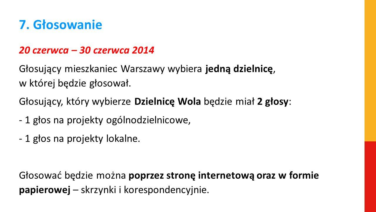 7. Głosowanie 20 czerwca – 30 czerwca 2014 Głosujący mieszkaniec Warszawy wybiera jedną dzielnicę, w której będzie głosował. Głosujący, który wybierze