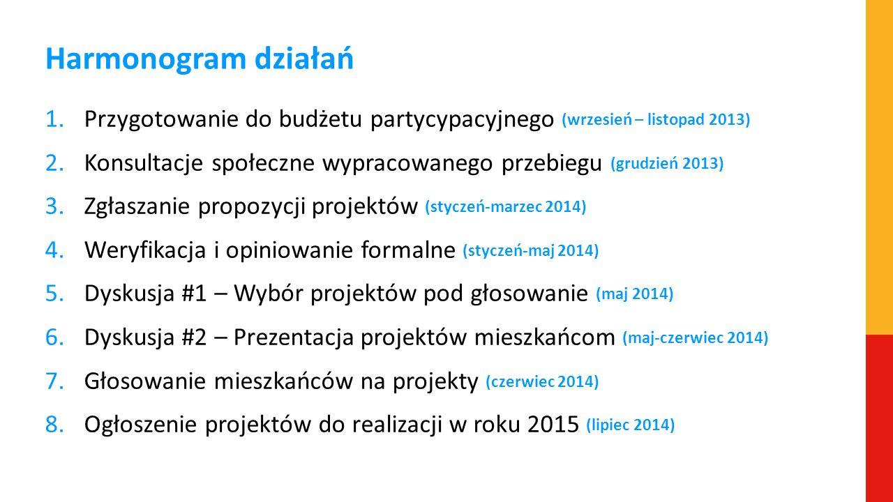 Harmonogram działań 1.Przygotowanie do budżetu partycypacyjnego (wrzesień – listopad 2013) 2.Konsultacje społeczne wypracowanego przebiegu (grudzień 2