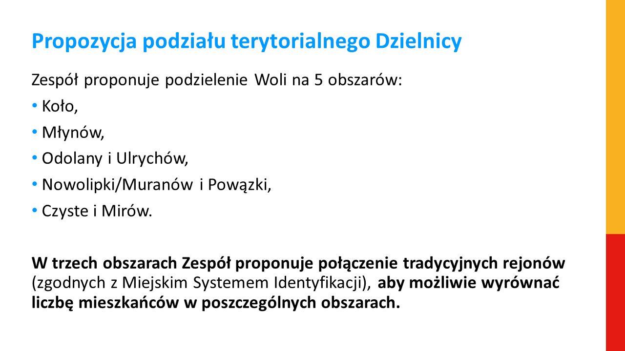 Propozycja podziału terytorialnego Dzielnicy Zespół proponuje podzielenie Woli na 5 obszarów: Koło, Młynów, Odolany i Ulrychów, Nowolipki/Muranów i Po
