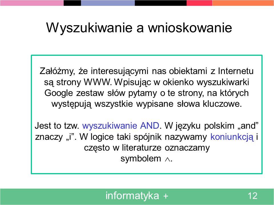 informatyka + 12 Wyszukiwanie a wnioskowanie Załóżmy, że interesującymi nas obiektami z Internetu są strony WWW. Wpisując w okienko wyszukiwarki Googl