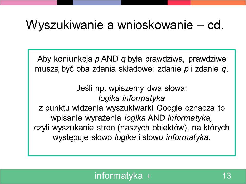 informatyka + 13 Wyszukiwanie a wnioskowanie – cd. Aby koniunkcja p AND q była prawdziwa, prawdziwe muszą być oba zdania składowe: zdanie p i zdanie q