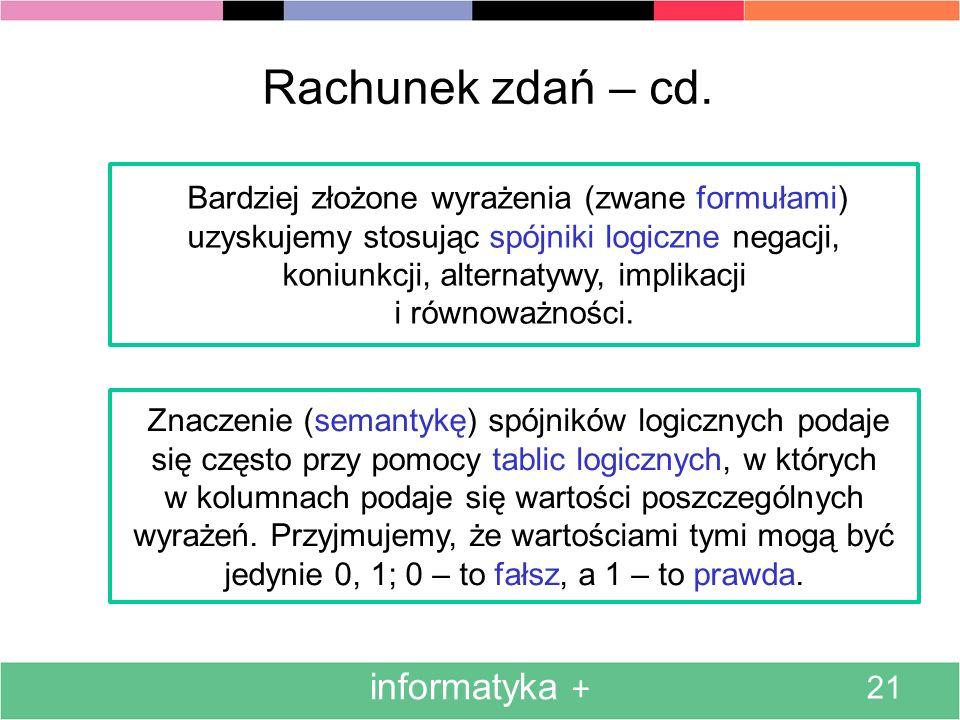 informatyka + 21 Rachunek zdań – cd. Bardziej złożone wyrażenia (zwane formułami) uzyskujemy stosując spójniki logiczne negacji, koniunkcji, alternaty