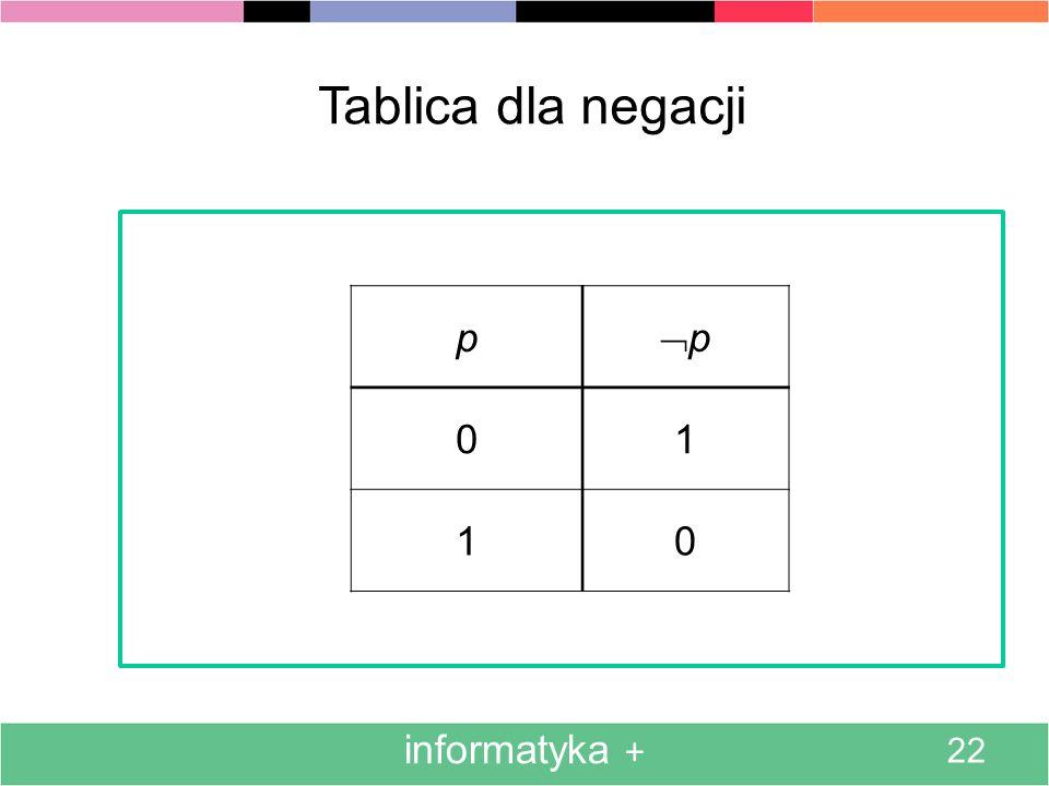 informatyka + 22 Tablica dla negacji p p 01 10