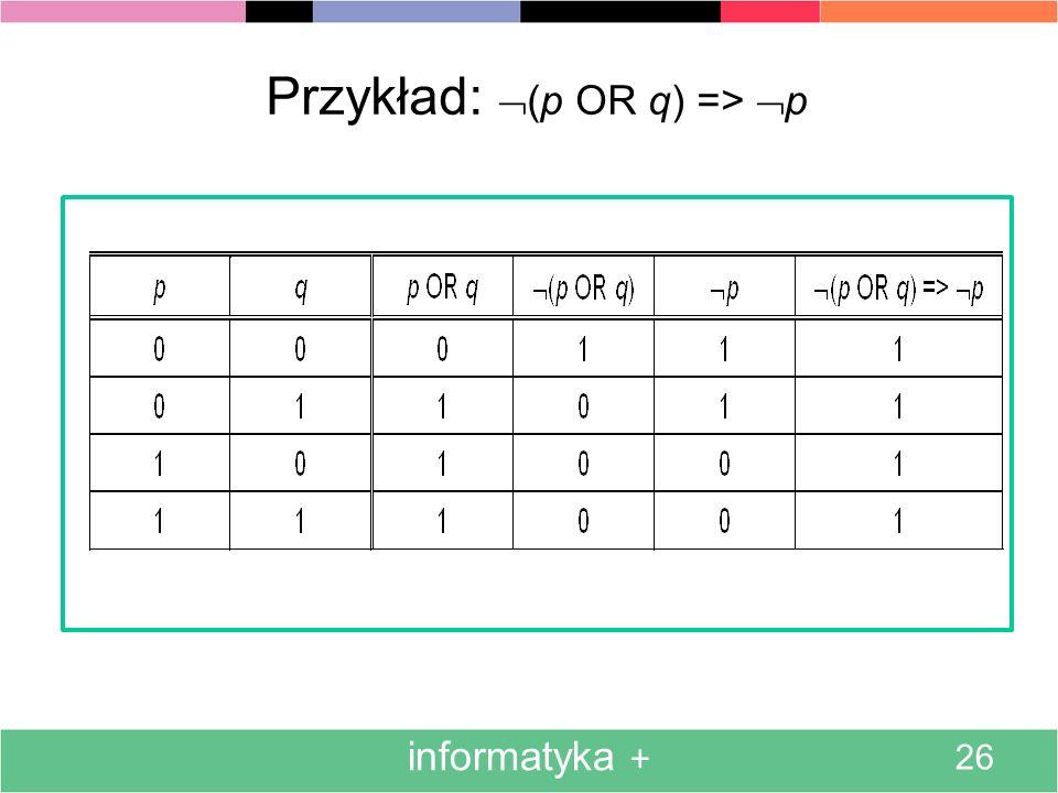 informatyka + 26 Przykład: (p OR q) => p