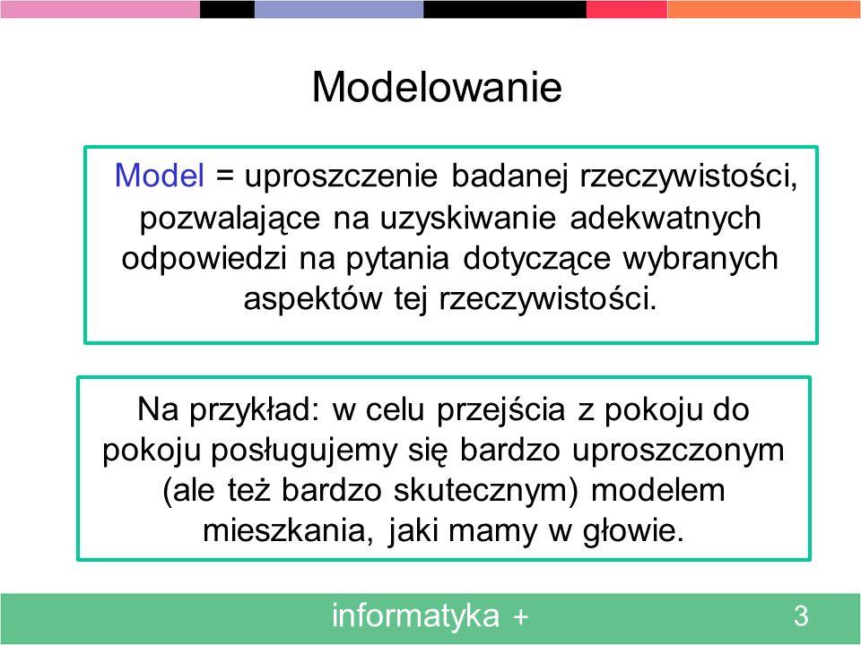 informatyka + 3 Modelowanie Model = uproszczenie badanej rzeczywistości, pozwalające na uzyskiwanie adekwatnych odpowiedzi na pytania dotyczące wybran