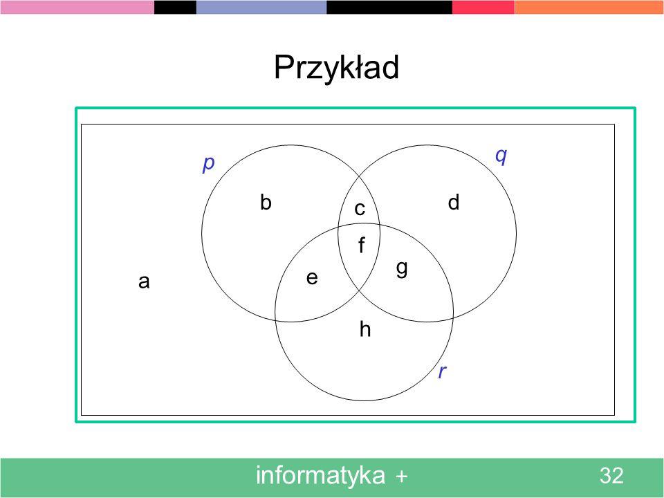 informatyka + 32 Przykład a bd h g c f p q r e e