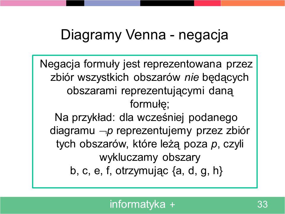 informatyka + 33 Diagramy Venna - negacja Negacja formuły jest reprezentowana przez zbiór wszystkich obszarów nie będących obszarami reprezentującymi
