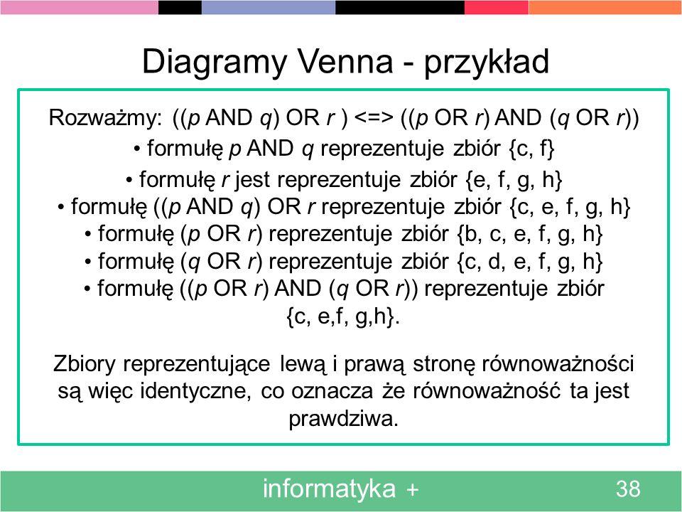informatyka + 38 Diagramy Venna - przykład Rozważmy: ((p AND q) OR r ) ((p OR r) AND (q OR r)) formułę p AND q reprezentuje zbiór {c, f} formułę r jes