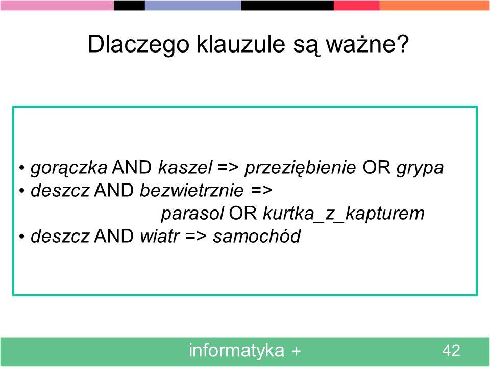 informatyka + 42 Dlaczego klauzule są ważne? gorączka AND kaszel => przeziębienie OR grypa deszcz AND bezwietrznie => parasol OR kurtka_z_kapturem des