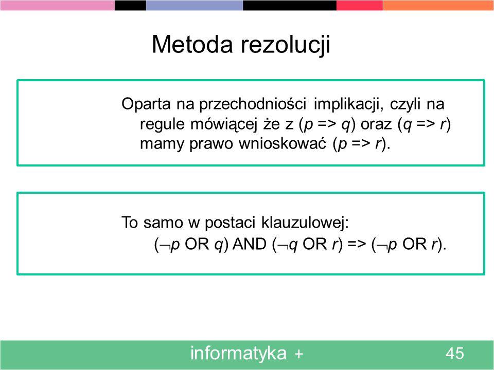 informatyka + 45 Metoda rezolucji Oparta na przechodniości implikacji, czyli na regule mówiącej że z (p => q) oraz (q => r) mamy prawo wnioskować (p =