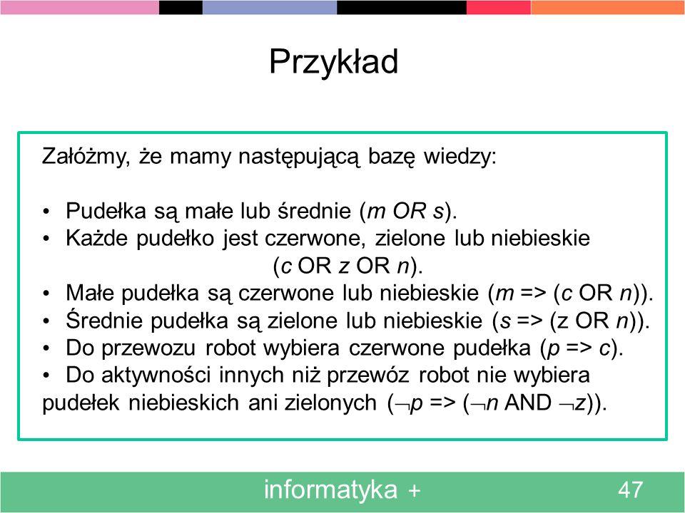 informatyka + 47 Przykład Załóżmy, że mamy następującą bazę wiedzy: Pudełka są małe lub średnie (m OR s). Każde pudełko jest czerwone, zielone lub nie