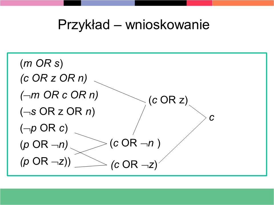 Przykład – wnioskowanie m OR s (m OR s) (c OR z OR n) ( m OR c OR n) ( s OR z OR n) ( p OR c) (p OR n) (p OR z)) (c OR z) (c OR n ) (c OR z) c c