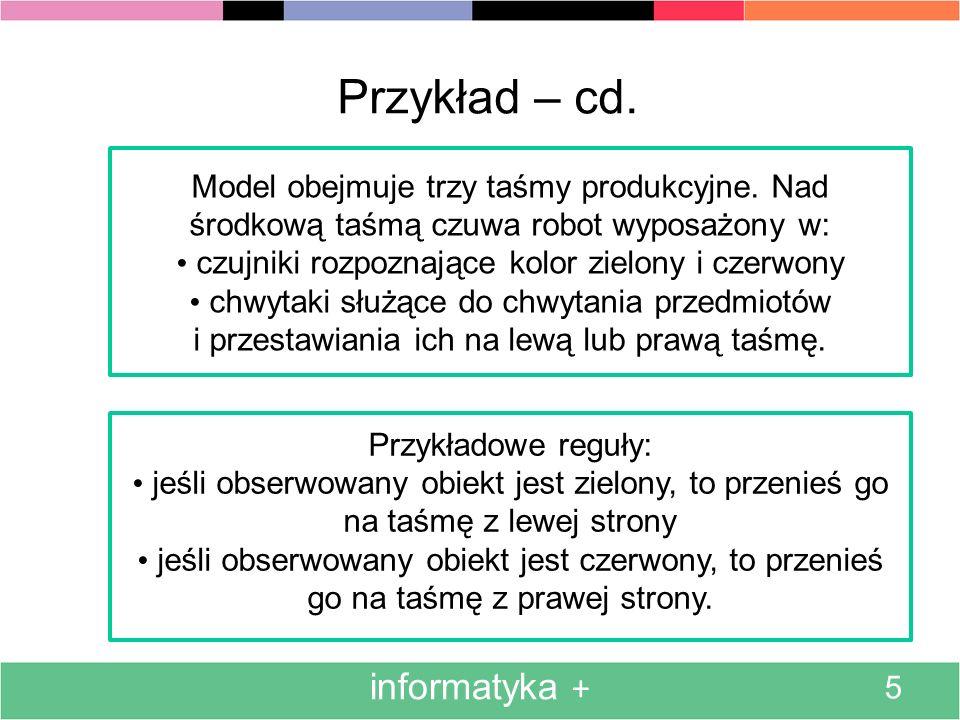 informatyka + 5 Przykład – cd. Model obejmuje trzy taśmy produkcyjne. Nad środkową taśmą czuwa robot wyposażony w: czujniki rozpoznające kolor zielony