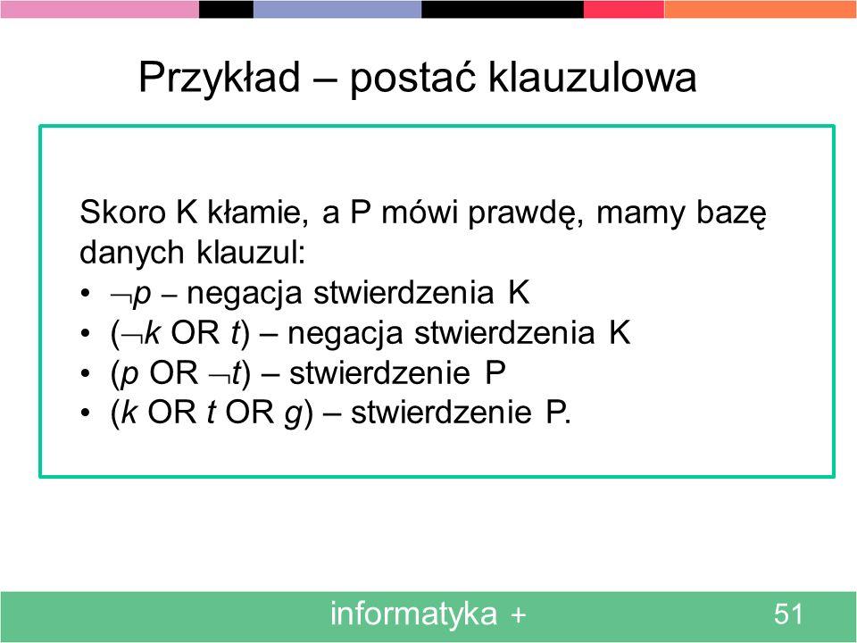 informatyka + 51 Przykład – postać klauzulowa Skoro K kłamie, a P mówi prawdę, mamy bazę danych klauzul: p – negacja stwierdzenia K ( k OR t) – negacj