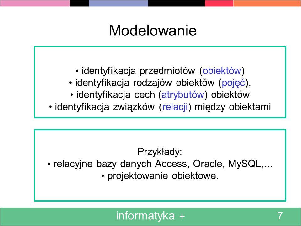 informatyka + 7 Modelowanie identyfikacja przedmiotów (obiektów) identyfikacja rodzajów obiektów (pojęć), identyfikacja cech (atrybutów) obiektów iden