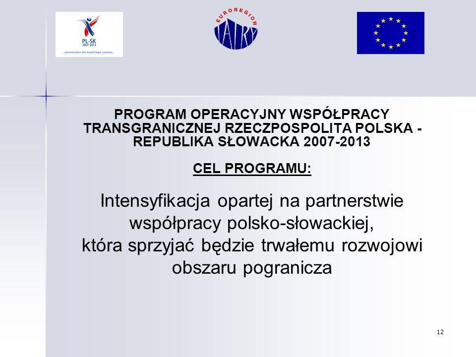 12 PROGRAM OPERACYJNY WSPÓŁPRACY TRANSGRANICZNEJ RZECZPOSPOLITA POLSKA - REPUBLIKA SŁOWACKA 2007-2013 CEL PROGRAMU: Intensyfikacja opartej na partners