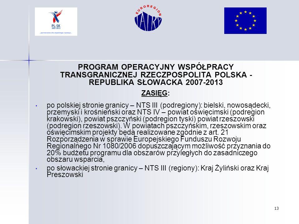 13 PROGRAM OPERACYJNY WSPÓŁPRACY TRANSGRANICZNEJ RZECZPOSPOLITA POLSKA - REPUBLIKA SŁOWACKA 2007-2013 ZASIĘG: po polskiej stronie granicy – NTS III (p