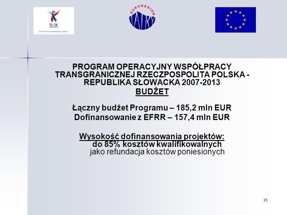 15 PROGRAM OPERACYJNY WSPÓŁPRACY TRANSGRANICZNEJ RZECZPOSPOLITA POLSKA - REPUBLIKA SŁOWACKA 2007-2013 BUDŻET Łączny budżet Programu – 185,2 mln EUR Do