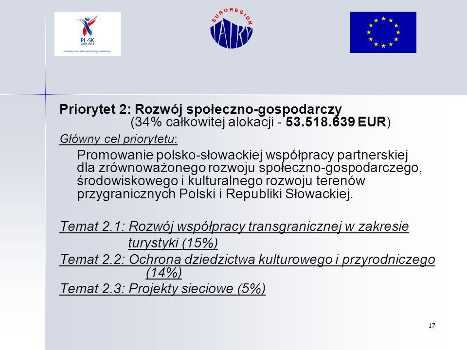 17 Priorytet 2: Rozwój społeczno-gospodarczy (34% całkowitej alokacji - 53.518.639 EUR) Główny cel priorytetu: Promowanie polsko-słowackiej współpracy